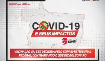 Vacinação vai ser decidida pelo Supremo Tribunal Federal, contrariando o que diz Bolsonaro
