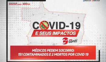 Médicos pedem socorro: 151 contaminados e 2 mortos por covid 19